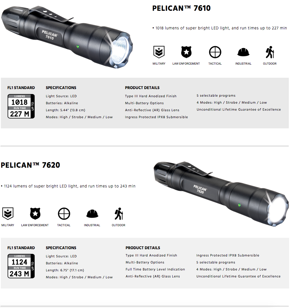 Pelican Australia Pelican Flashlights Pelican Torch 7610 and 7620