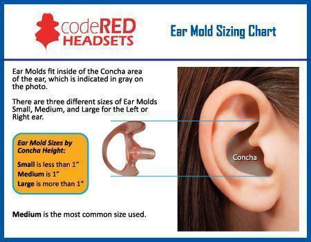 CodeRED Molded Earpiece-Tactical Gear-Tactical Gear Australia