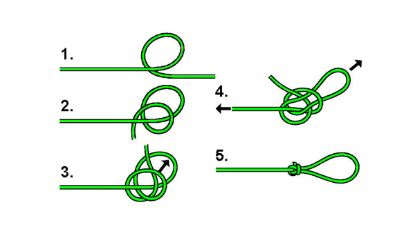 Loop knot for trout fishing