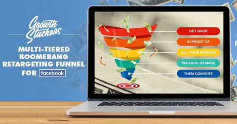 Facebook/Instagram Retargeting Funnel Set Up