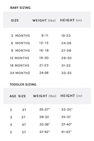 US baby clothing sizing chart
