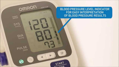 OMRON BLOOD PRESSURE MONITOR HEM 7130 - QMS Surgicals