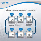 Omron HBF 375 Digital Body Composition Monitor