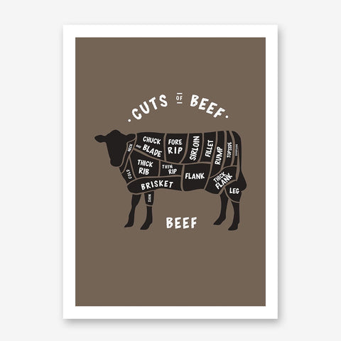 Kitchen poster print with meat cuts of beef text and image, on brown background