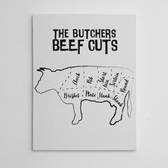 Kitchen canvas print with butcher's beef cuts text and image, on a grey background.
