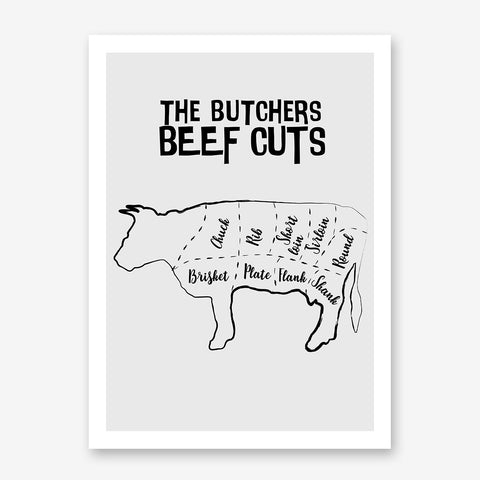 Kitchen poster print with butcher's beef cuts text and image, on a grey background.