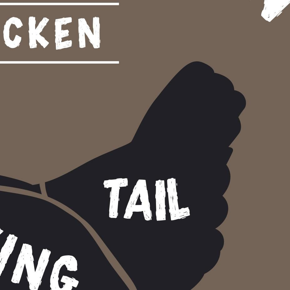 Kitchen poster print with meat cuts of chicken text and image, on brown background, detail