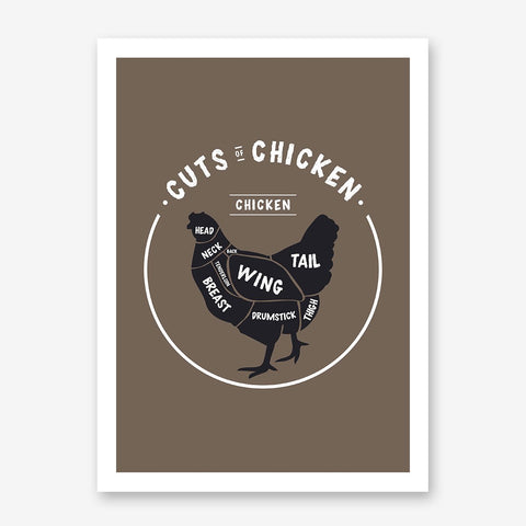 Kitchen poster print with meat cuts of chicken text and image, on brown background