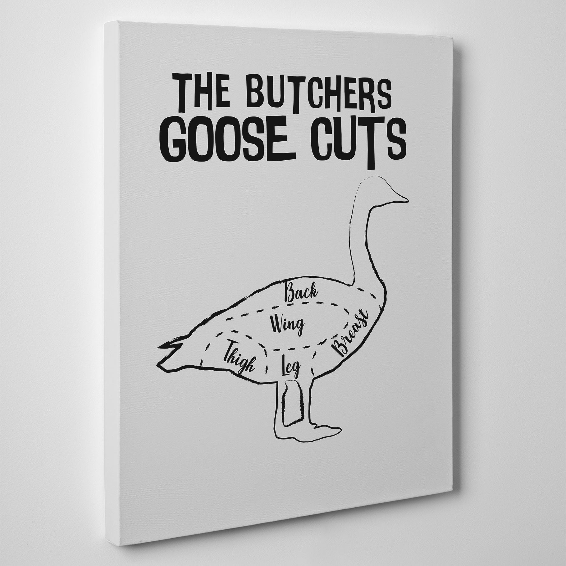 Kitchen canvas print with butcher's goose cuts text and image, on a grey background - side view