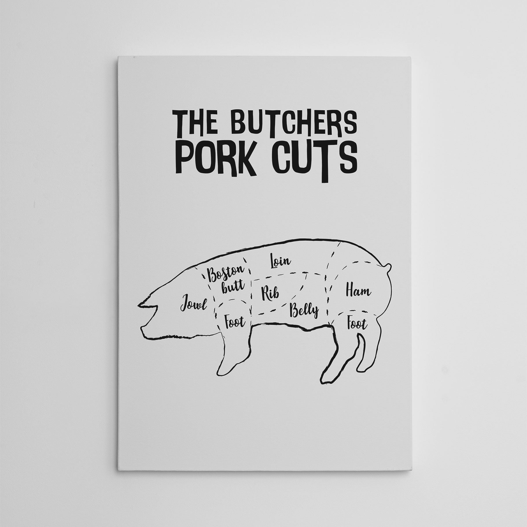Kitchen canvas print with butcher's pork cuts text and image, on a grey background.