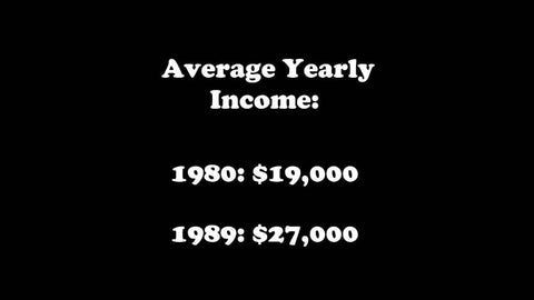 Average Salary in the 80s