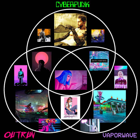 Outrun Vaporwave Cyberpunk Diagram Table