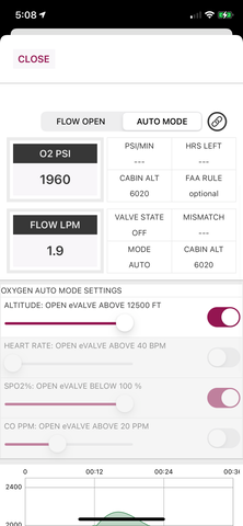 Aithre connect version 10.0 With Ios control of oxygen flow