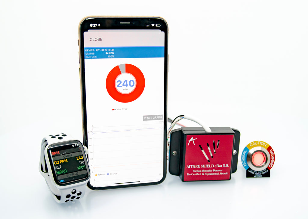 Aithre Shield eDot 5.0 CO Detector - FAA Part 23 Approved - Panel LED indicator - with iOS App