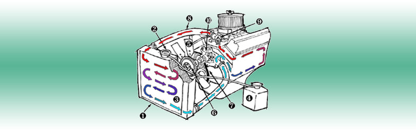 Cooling System Overview