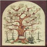 Hollie Designs Family Tree Embroidery