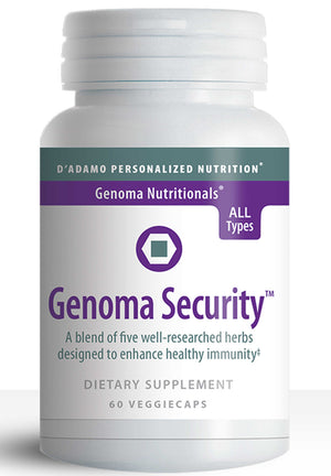 D'Adamo Personalized Nutrition Genoma Security