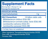 Pharmax HLC Baby F Ingredients