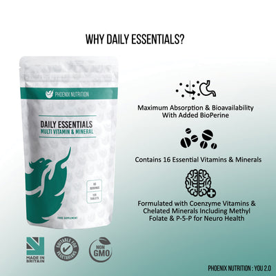 Daily Essentials multivitamin & mineral 120 tablets benefits graphic Phoenix Nutrition
