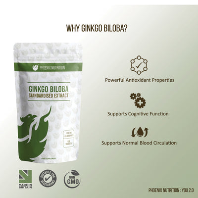 Ginkgo Biloba leaf extract tablets antioxidant circulation benefits graphic by Phoenix Nutrition