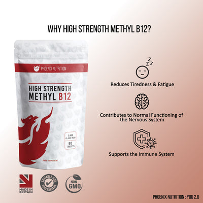 High strength methyl b12 methylcobalamin 60 tablets benefits graphic by Phoenix Nutrition
