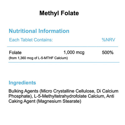 Methyl Folate Methyltetrahydrofolate 1000mcg tablets nutritional information & ingredients by Phoenix Nutrition