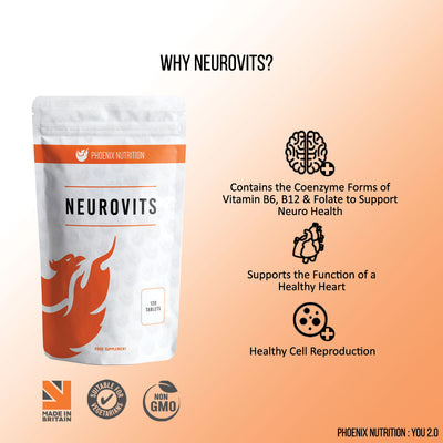 Neurovits tablets neuro health & heart function benefit graphic by Phoenix Nutrition