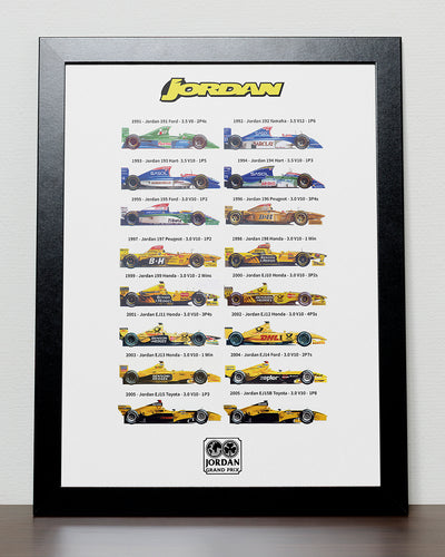 The History of Jordan Grand Prix Formula One Poster - F1