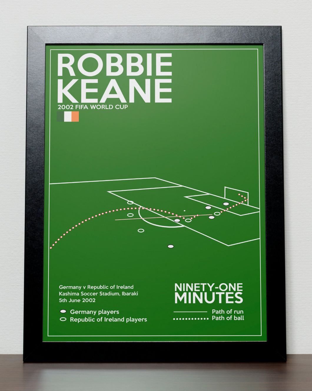 Ireland Robbie Keane Goal Poster - World Cup 2002