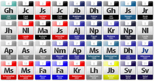 Formula One World Champions Periodic Table Poster