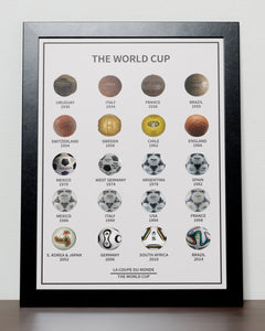 The World Cup Ball Poster
