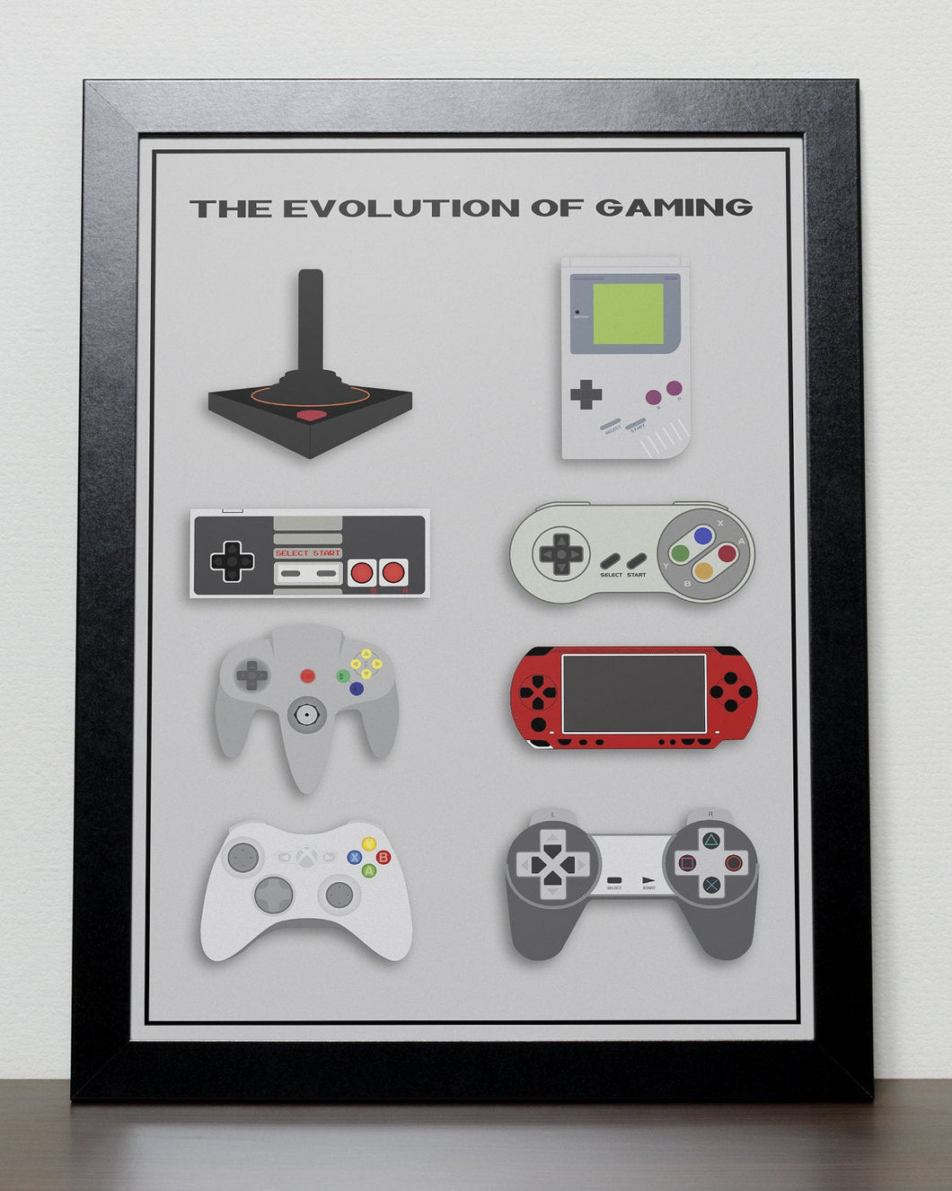 The Evolution of Gaming Poster - Xbox Nintendo Playstation PS4 Sega