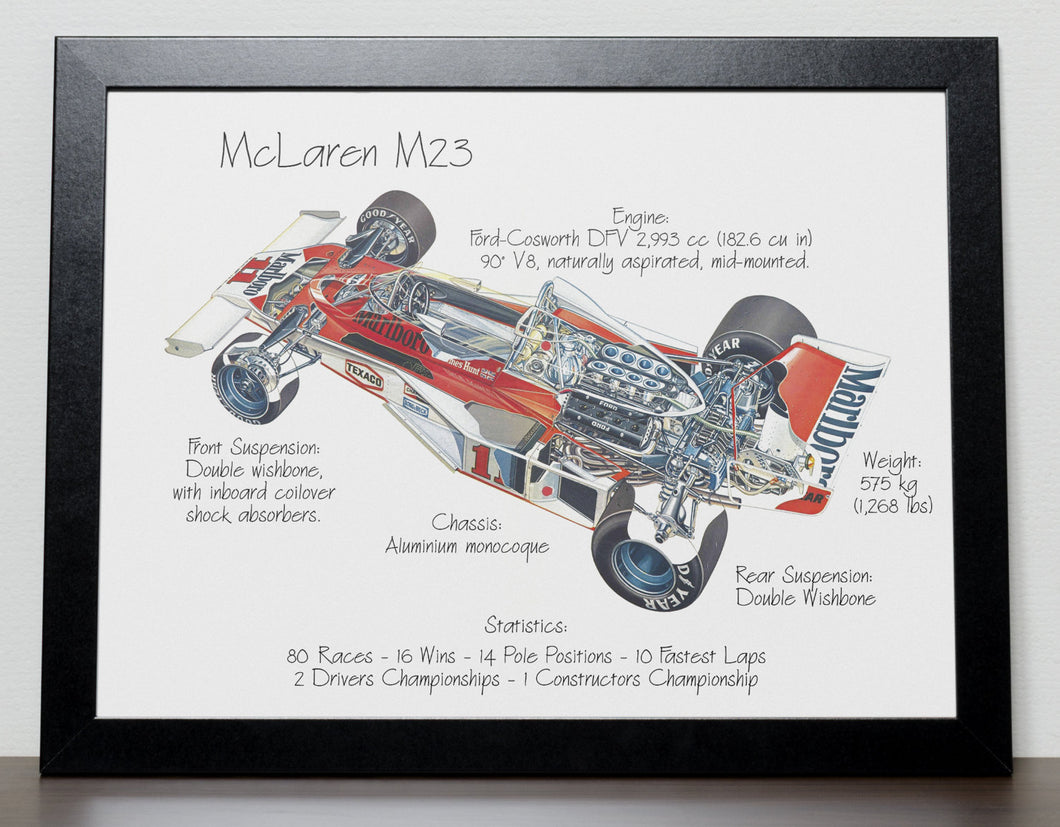 McLaren M23 Car Formula One Poster James Hunt