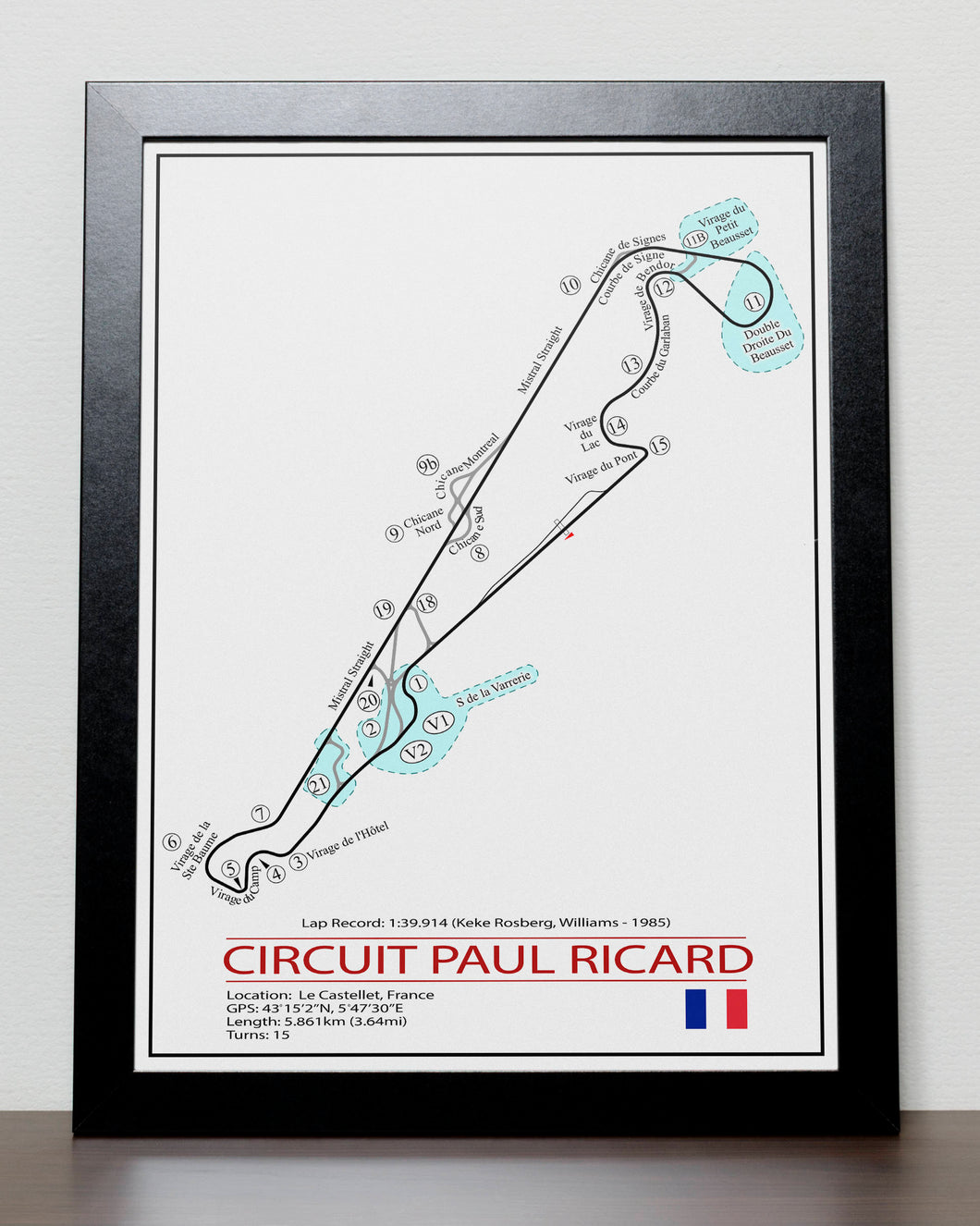 French Grand Prix Paul Ricard Track Poster