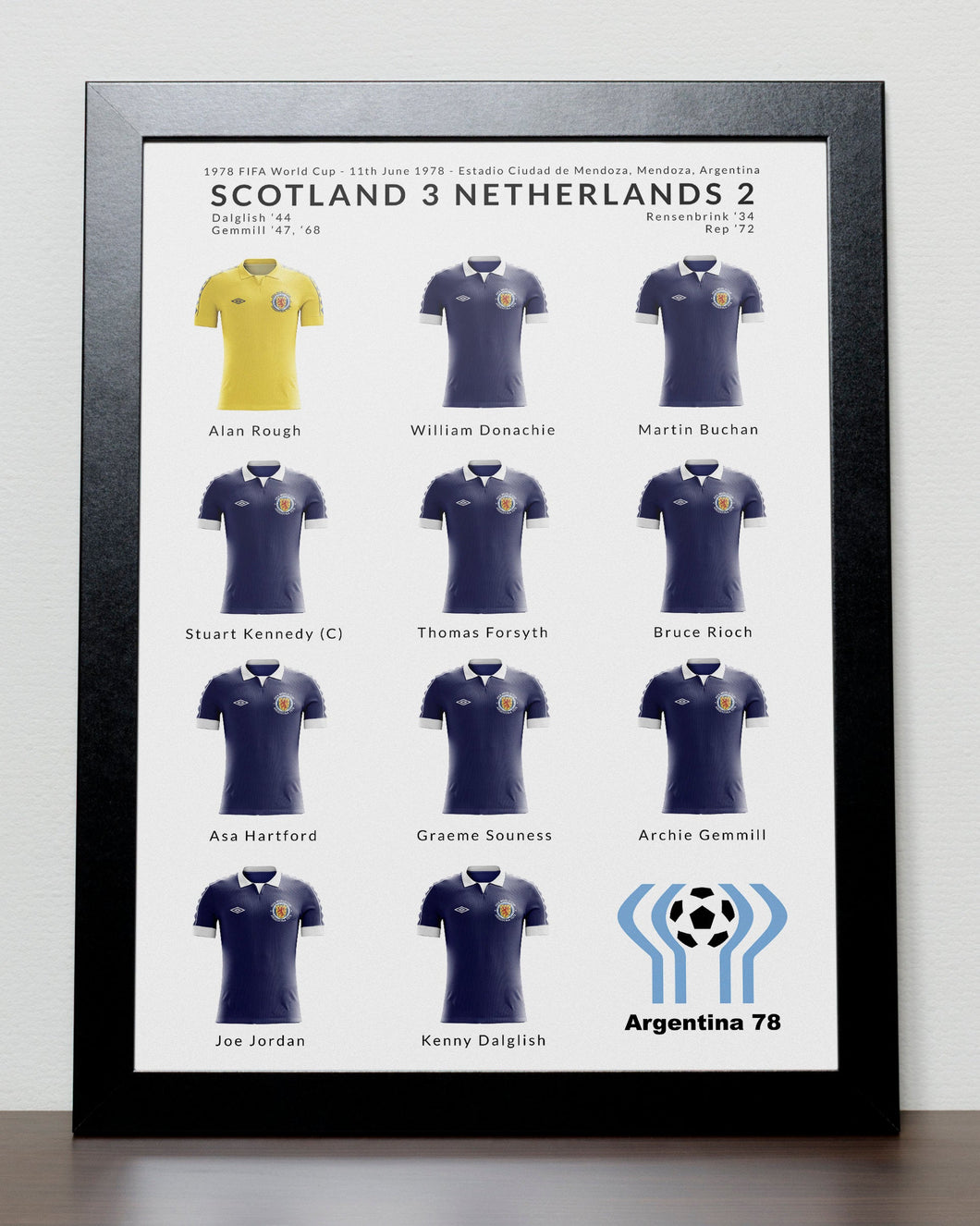 Scotland v Holland World Cup 1978 Poster