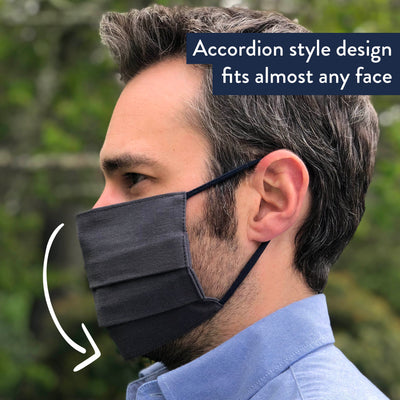 The Manual Face Mask