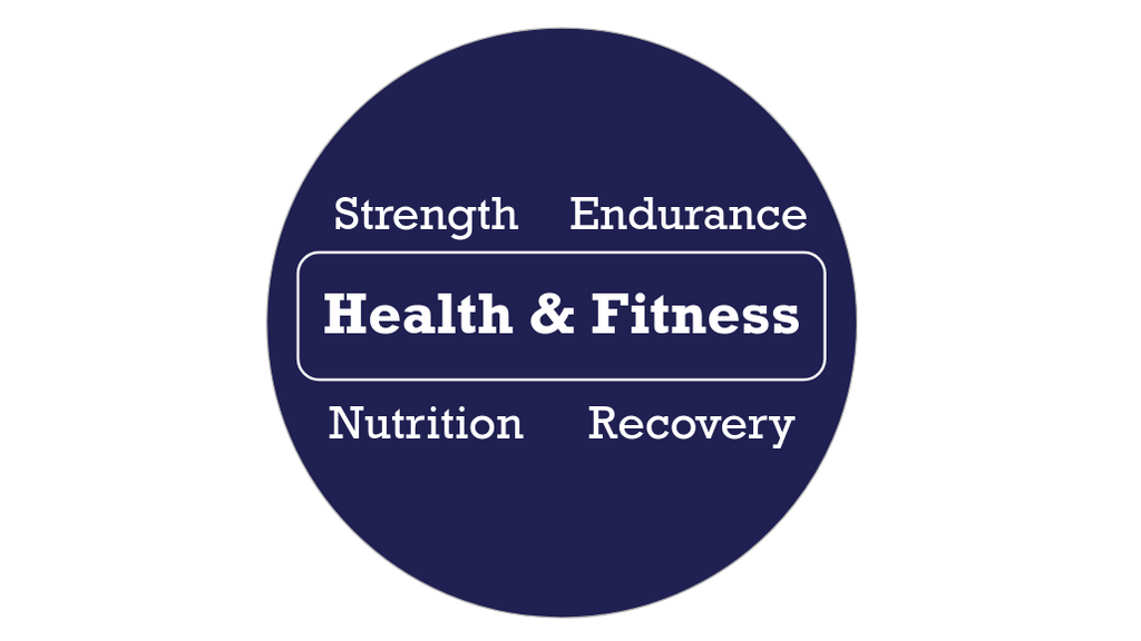 fitness plan: Health and fitness text inside blue circle