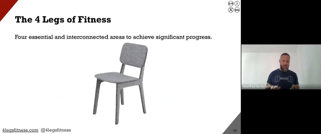 Screenshot from Achieve Superior Health & Fitness Online Course