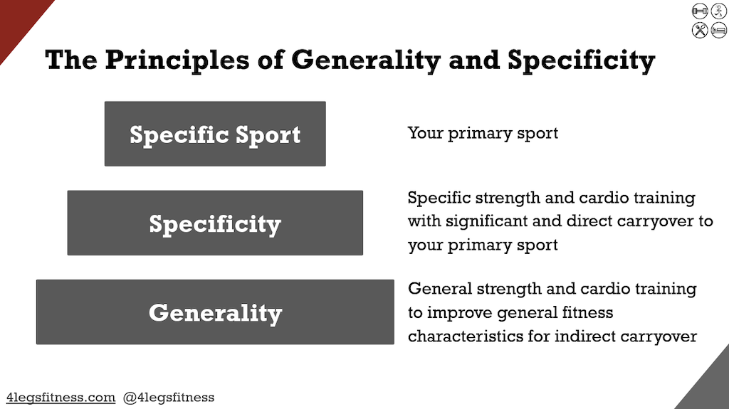 The Principles of Generality and Specificity