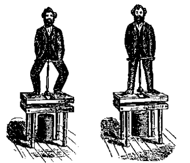 Types of deadlifts: Illustration of Health Lift apparatus by George Barker Windship