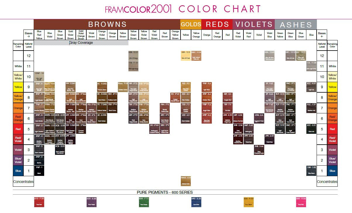 Paul Mitchell Hair Color Chart For Your Hair Dark Brown