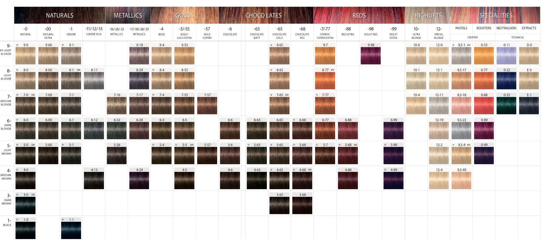Schwarzkopf Igora Personality Hair Color Chart Hairstly