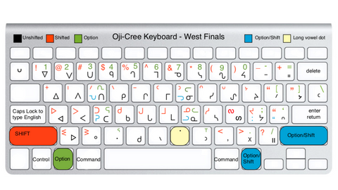 Oji-Cree Mac Keyboard Layout