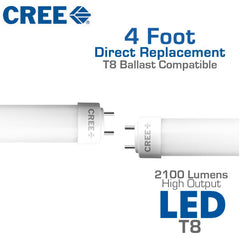 CREE 4 ft. LED T8 Fluorescent Replacement Tube - 2100 Lumen High Output