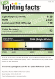 CREE CS 14 4' LED Linear Low Bay Luminare