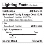 Euri EM16-1000 - LED MR16 GU10 - 6.5W - 50 Watt Equal - 3000K - 450 Lumens - Dimmable