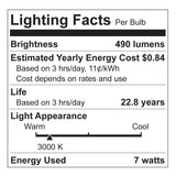 Euri LED EP20-1000 - LED PAR20 - 7W - 50 Watt Equal - 3000K - 450 Lumens - Dimmable