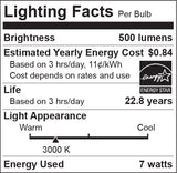 Euri PAR 20 LED - 7 Watt - 50 Watt Equal - High CRI - Dimmable - 40 Degree