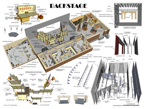 Stagecraft Posters PDF