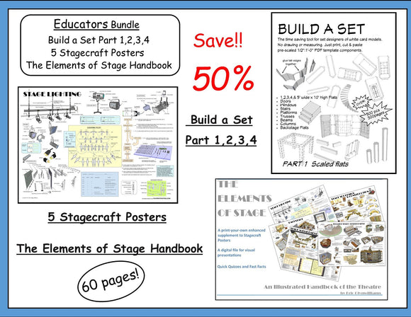 Stage craft posters, Build a set, set design